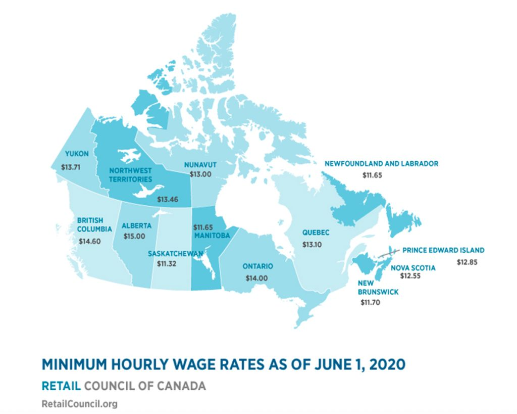 praca w Kanadzie